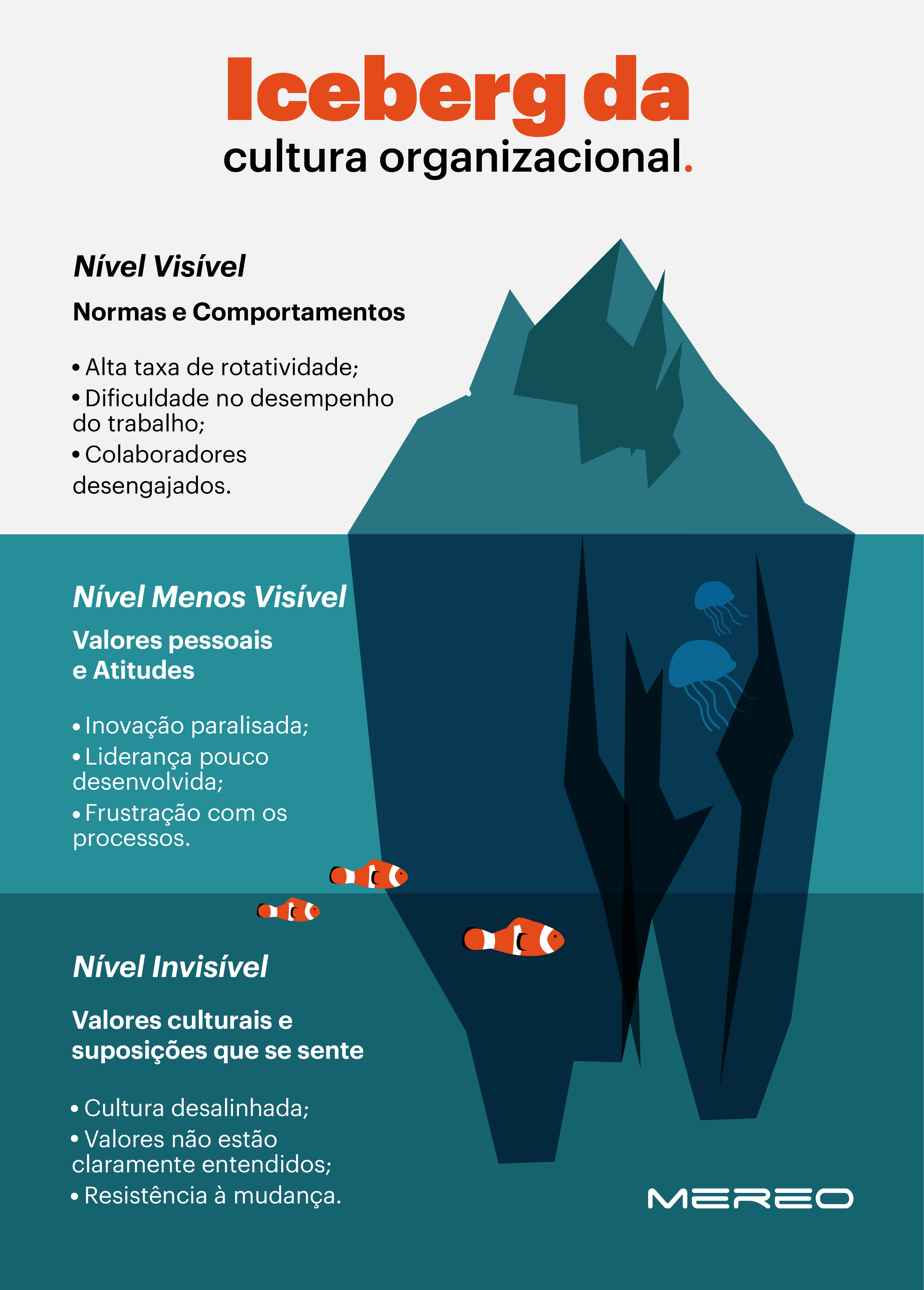 iceberg-da-cultura-organizacional
