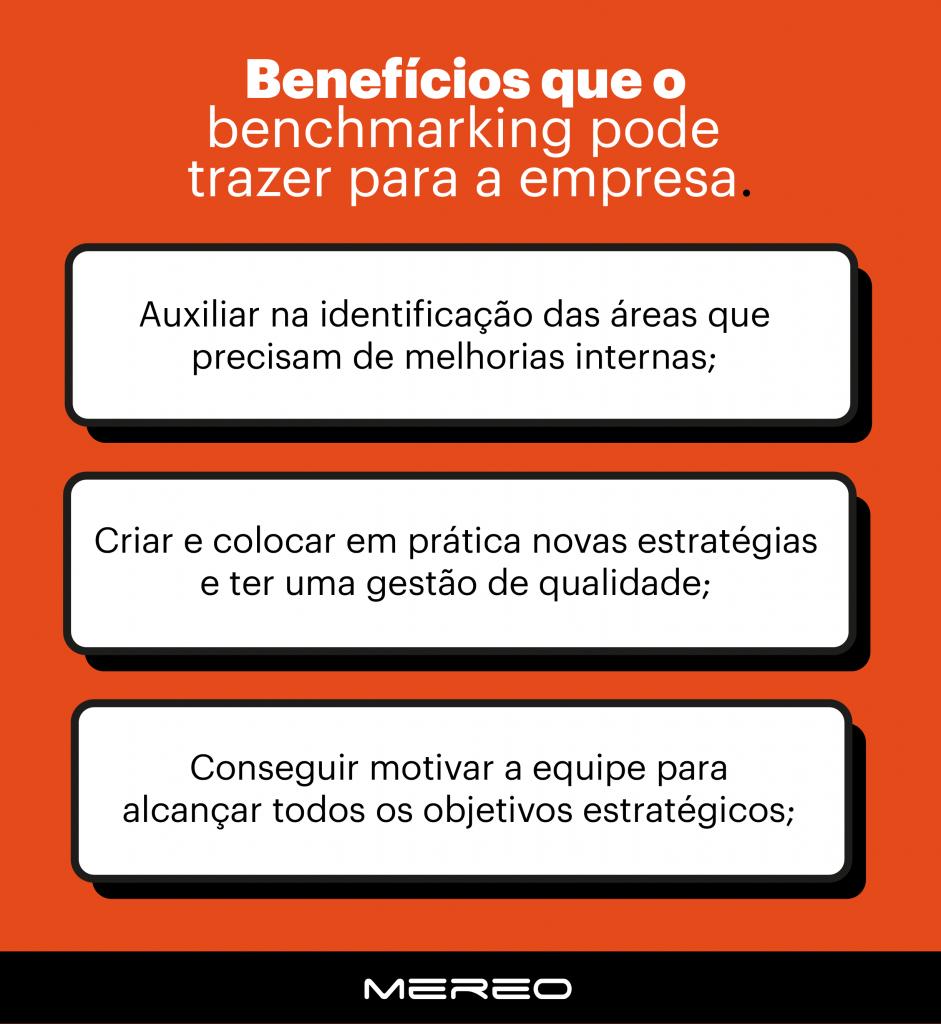 benchmarking_beneficios